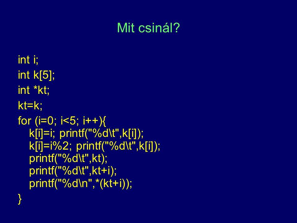 Mit csinál int i; int k[5]; int *kt; kt=k;